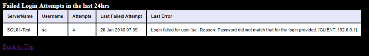 FailedLogins