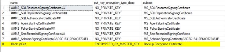 encryptbackups