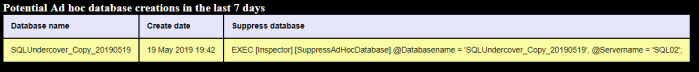 2019-05-19 19_43_47-SQLUndercover Inspector