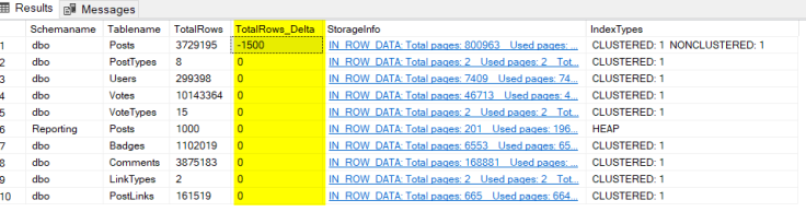 2019-10-29 14_40_00-SQLQuery3.sql - DESTINY_SQL02.StackOverflow2010 (DESTINY_adest (60))_ - Microsof